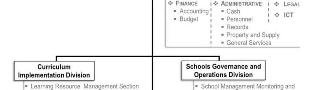 Index of wp contentuploads201210 deped orgn structure 1000x288g fandeluxe Choice Image