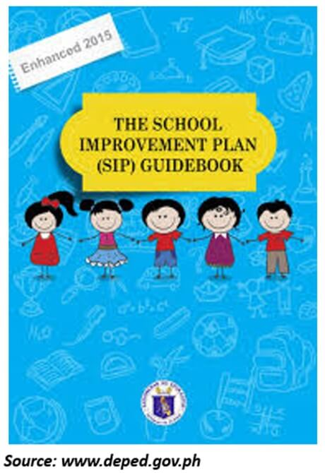The Importance Of School Improvement Plan DepED Division
